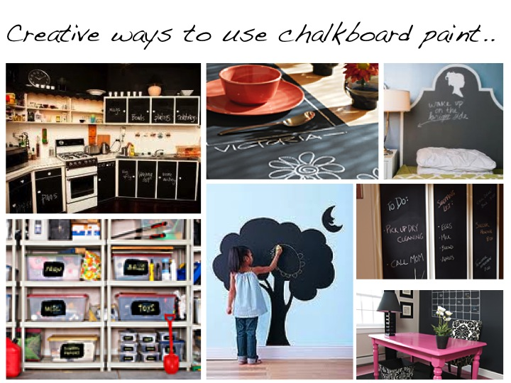 Chalkboard Paint for Kids Rooms!